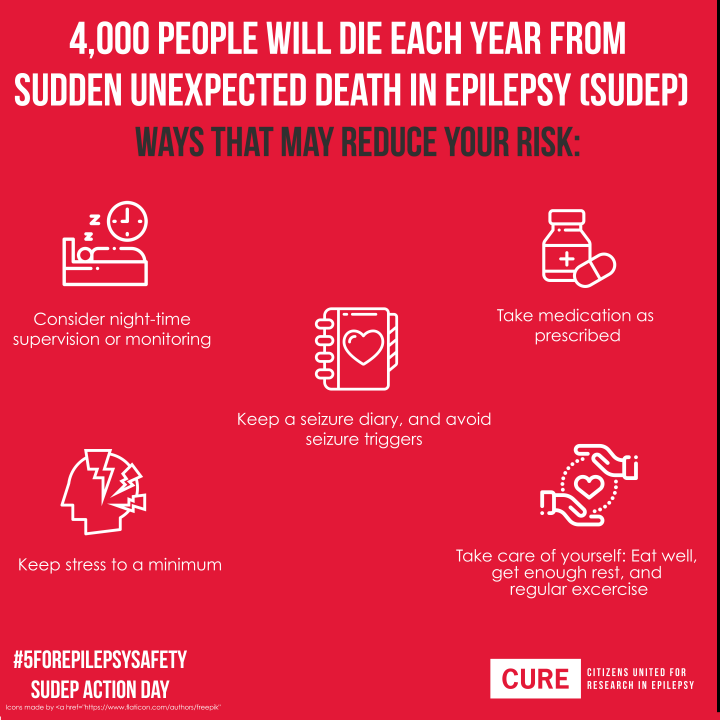 Reducing the Risk of SUDEP