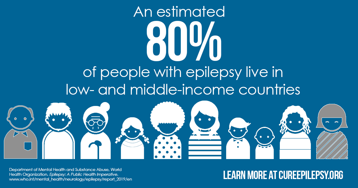 A graphic stating that an estimated 80 of people with epilepsy live in low and middle income countries.